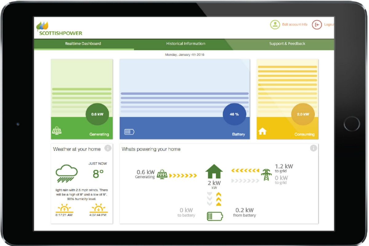 Moixa's dashboard will help householders make better use of the energy they generate