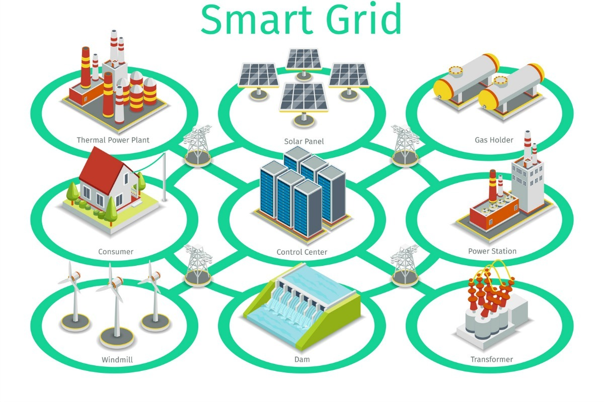 """Smart grid development """"relevant and necessary"""" for Asia-Pacific"""