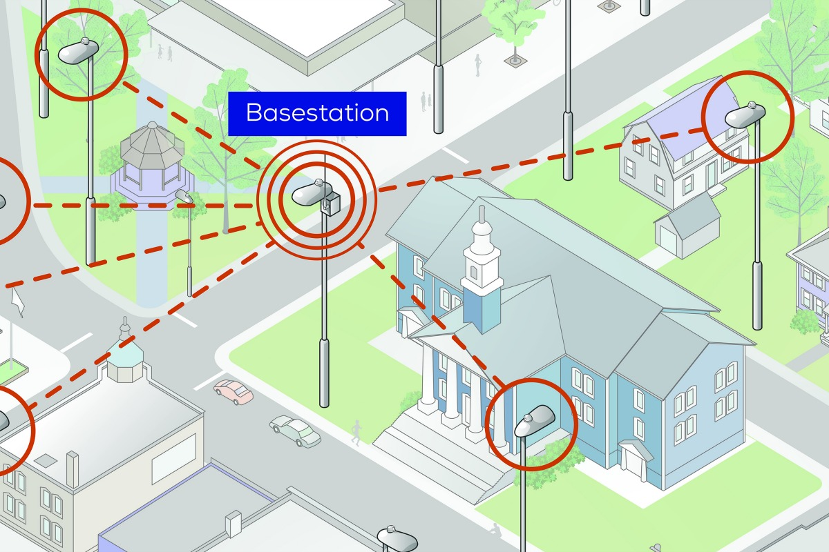 Telensa named number one in smart street lighting - Smart Cities World
