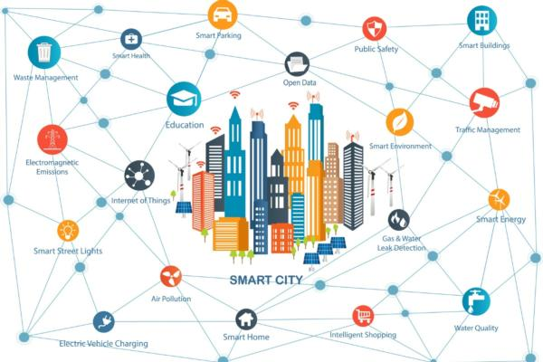 Smart cities services worth $225bn by 2026