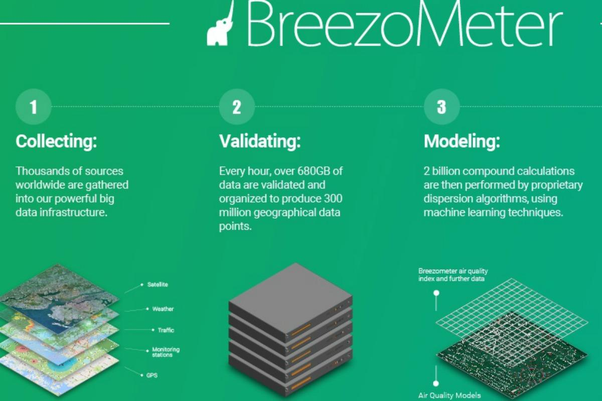 Aldes adds BreezoMeter air quality data to its product