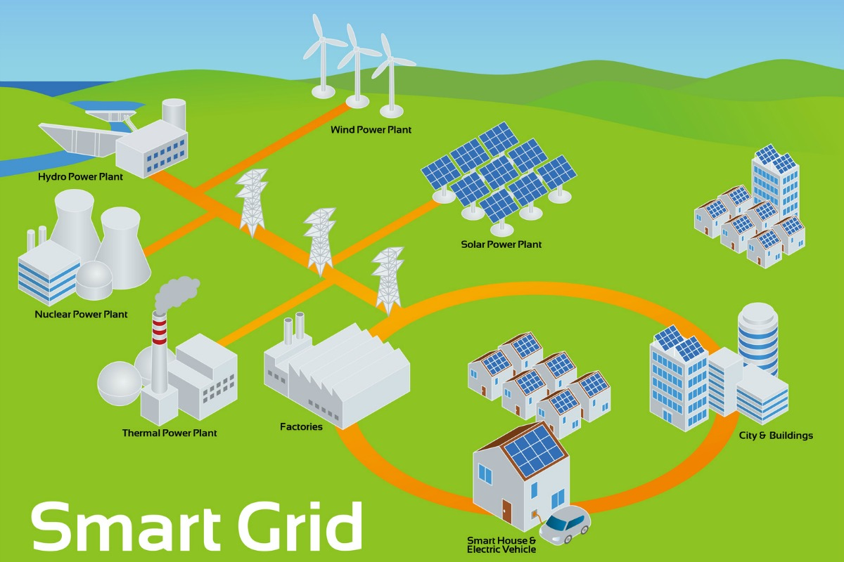 Itron acquisition to drive new grid solutions - Smart Cities World