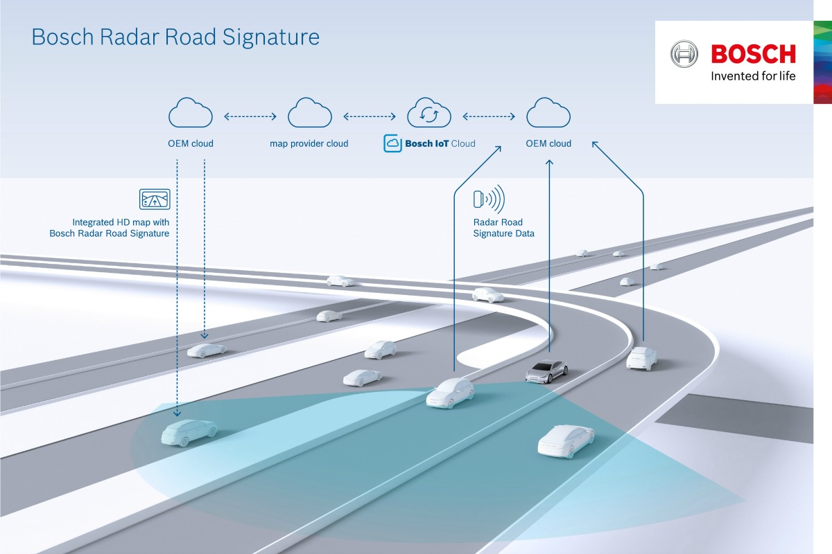 Bosch has created a map using radar signals for automated driving