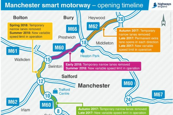 Manchester smart motorway upgrade
