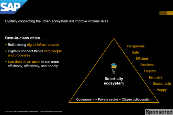 Accelerating the evolution of smart, connected cities