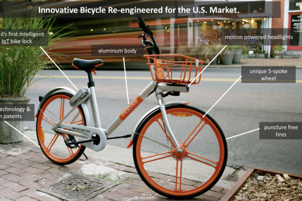 Mobike rides into San Diego
