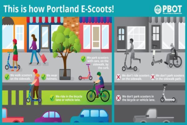 Portland pilots e-scooter programme