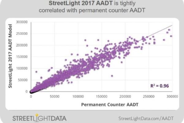 StreetLight Data launches on-demand daily traffic counts