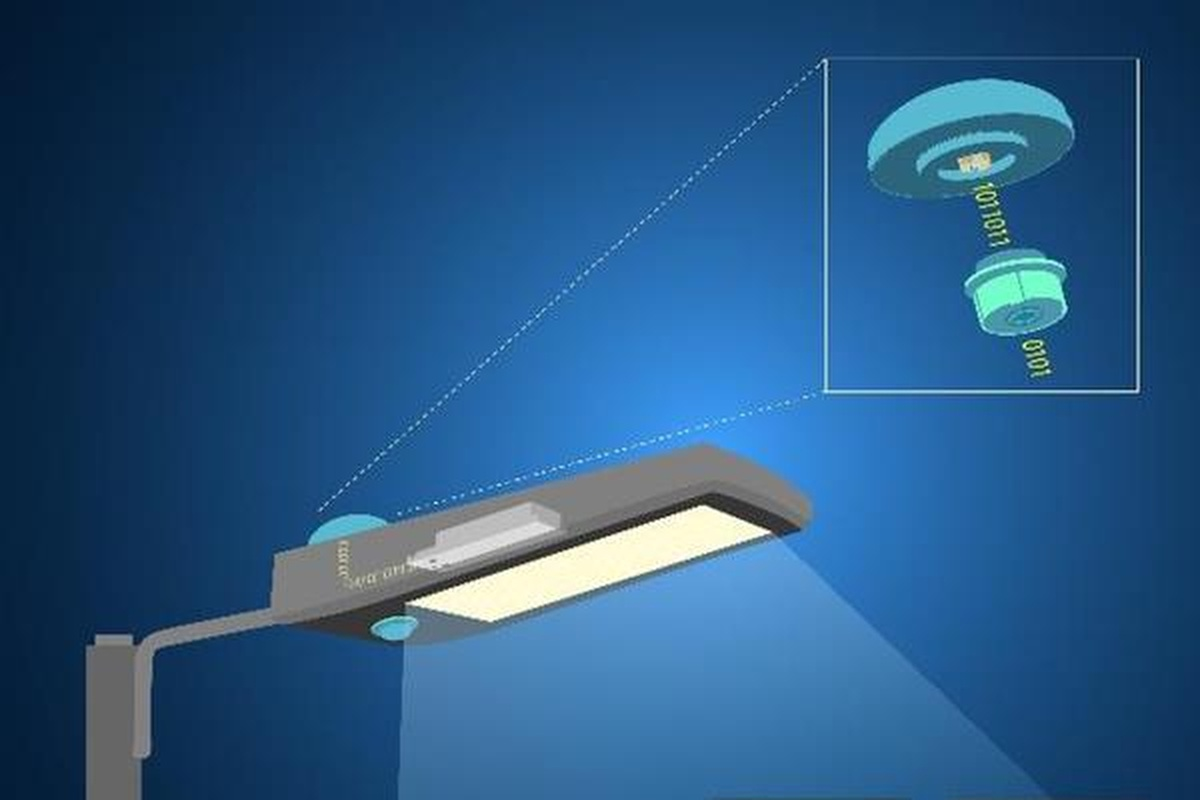 Interoperable luminaires and components aim to be future-proof