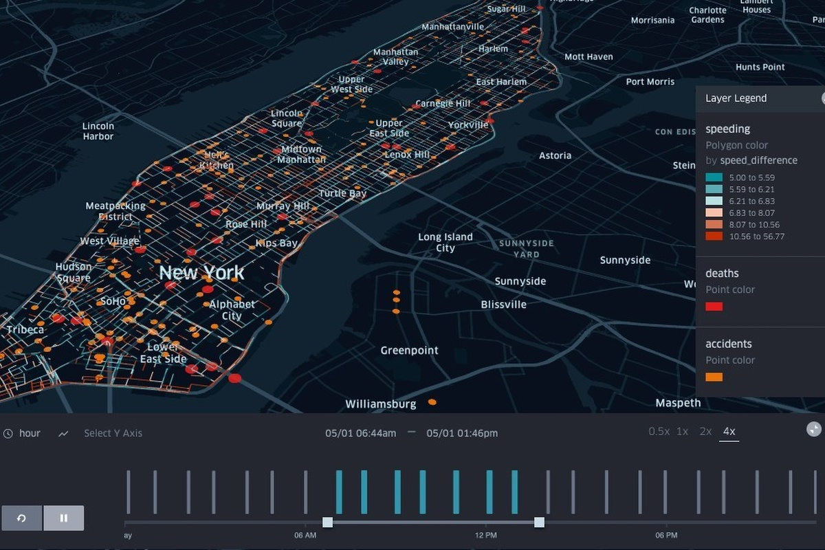 A common set of open source tools will help connect cities, vehicles and infrastructure