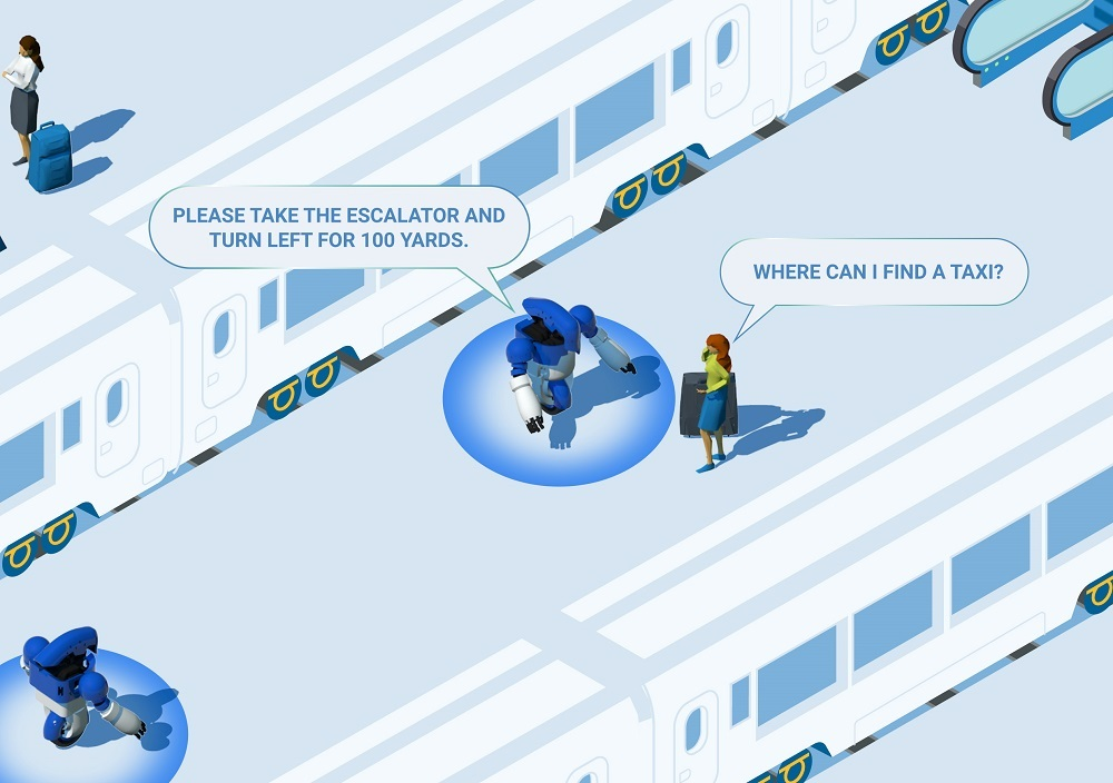 Hitachi представила ж/д вокзал будущего. Роботы и виртуальные билеты
